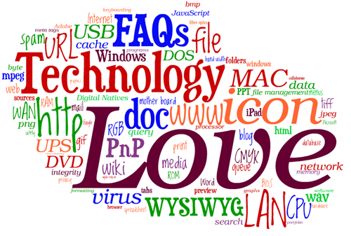 Technology Vocabulary Cloud